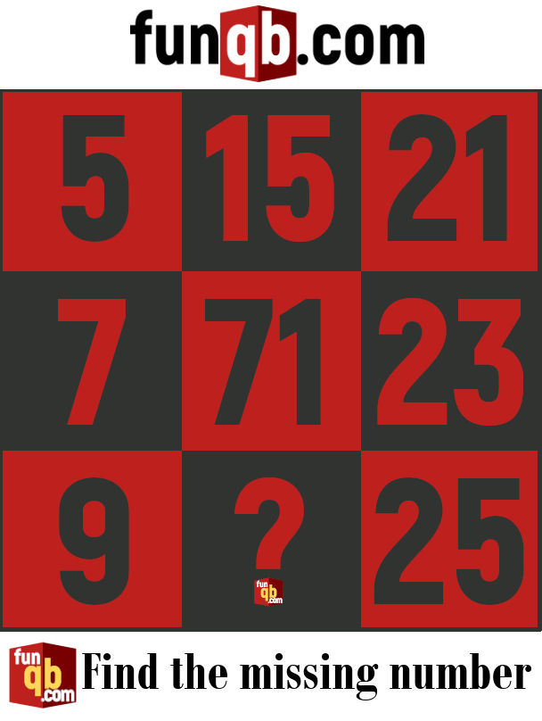 Math puzzle - missing number